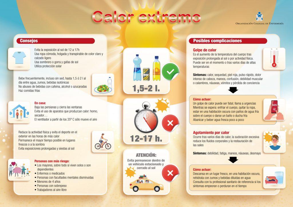 Infografía de recomendaciones ante el calor extremo